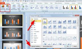 modernize your powerpoint 2010 charts using the new powerpoint