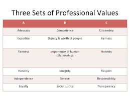 ethical issues in marketing social marketing begins with values on social marketing and