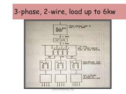 2 phase house wiring u2013 the wiring diagram u2013 readingrat net