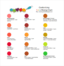 16 how to mix food coloring to make different colors ken