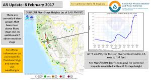 Ucsd Maps Cw3e Ar Update 8 February 2017 Outlook U2013 Center For Western