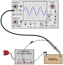 basic oscilloscope operation ac electric circuits worksheets