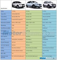 nissan terrano vs renault duster hyundai creta vs maruti s cross vs renault duster spec comparison