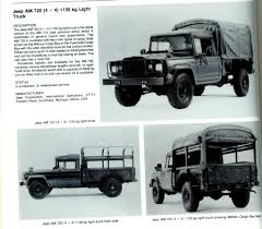 military jeep front military jeep pickups