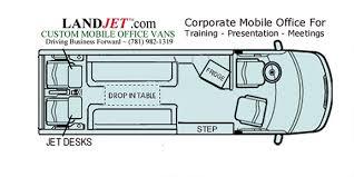 land jet mobile office vans 3601 county road 6 elkhart in