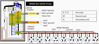 how to wire wall sockets youtube throughout wiring diagram for a