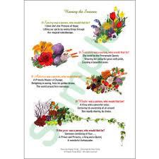 a metaphor seasons poem called naming the seasons