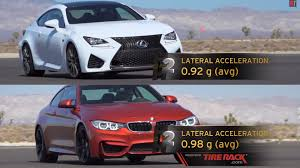 lexus rcf for sale miami 2015 bmw m4 vs 2015 lexus rc f u2013 motortrend head 2 head page 3