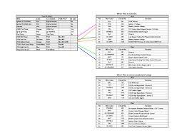 ac fuses diagram civic fuse box diagram wiring diagrams ford