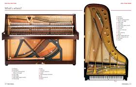 piano manual buying problem solving care repair and tuning