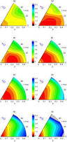 an analysis of e 5 shape phase transitions in cr isotopes with