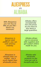 aliexpress buy wholesale deal new arrival alibaba aliexpress alibaba wholesale compared which is the best