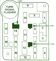 fuse box location 83 ford bronco ford wiring diagrams for diy