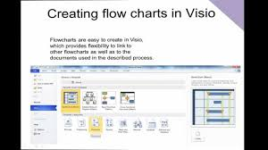visio 2010 creating flowcharts youtube
