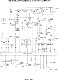 repair guides wiring diagrams see figures 1 through 50