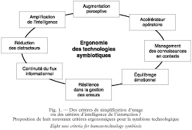 si e informatique ergonomique approche symbiotique de la relation humain technologie