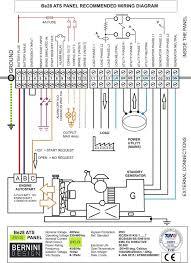 hp kohler engine wiring diagram generator auto transfer switch the