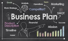 How To Build A Business Plan Template Money Matters Archives The Heights