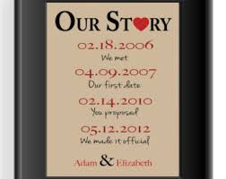 1st wedding anniversary gifts 14 1st wedding anniversary gift ideas top 25 best anniversary