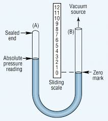 Speed Of Light In A Vacuum Fundamentals Of Vacuum Hydraulics U0026 Pneumatics