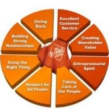 whats the deals from home depot black friday home depot fairfield on twitter