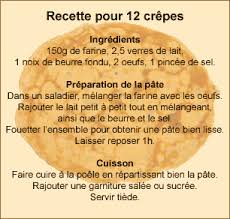 une recette de cuisine lire et comprendre une recette de cuisine le coin de français