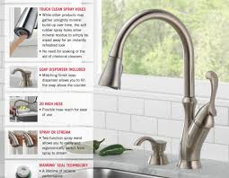 Kitchen Faucets Touch Technology 100 Delta Kitchen Faucet Installation 1 5 Gpm Cache Aerator