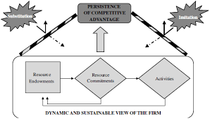 sustainability free full text evidence and experience of open