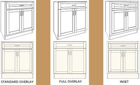 Types Of Kitchen Cabinet Doors Kitchen Cabinet Door Types Cabinets Ideas In Of Prepare 16