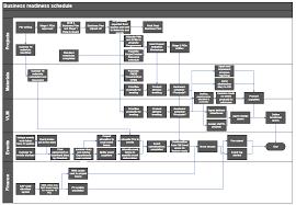 Floor Plan Of A Business Business Readiness Flowchart