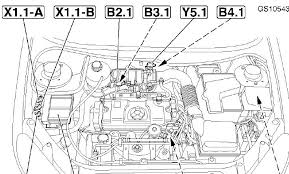 peugeot 206 automatic gearbox wiring diagram wiring diagram and