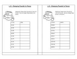 example cover letter elementary education types of evidence in an