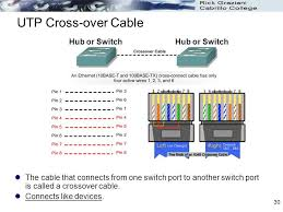 wiring diagram for a network cable network cable hose network