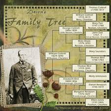 122 best scrapbook your genealogy images on pinterest family