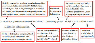 apa format movie titles film online or dvd format apa style 6th edition libguides at