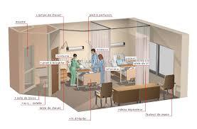 description d une chambre en anglais société santé hôpital chambre d hôpital image dictionnaire