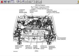 ford engine diagram 1996 wiring diagrams instruction