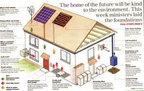Eco Friendly Houses Information | eco friendly house plans internetunblock us internetunblock us