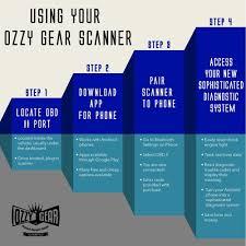 free check engine light test near me amazon com ozzy gear obd ii bluetooth diagnostic scanner by car
