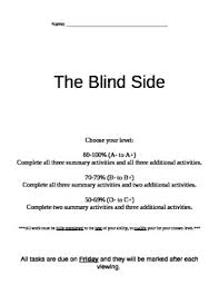 The Blind Side Movie The Blind Side Movie Activities By Tammy Peterson Tpt