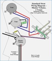 stratocaster wiring diagram 3 way switch throughout strat 3 way