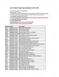 career center resume builder link associates linkedin new openings list jpg