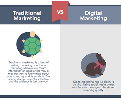 infographic layout design a comparison infographic