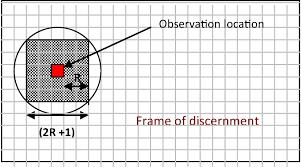 reliability based hybrid data fusion method for adaptive location