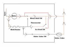 ge icemaker repair