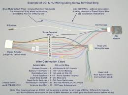 ford radio wire harness color codes stereo wiring diagram code car