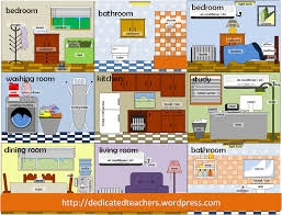 rooms in a house flashcard the house and houses