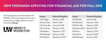 preferred financial aid filing dates for your seniors uw help