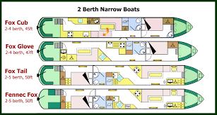 canal holidays foxhangers co uk 4 berth floorplans