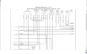 freightliner truck injector wiring diagrams warning boring exhaust